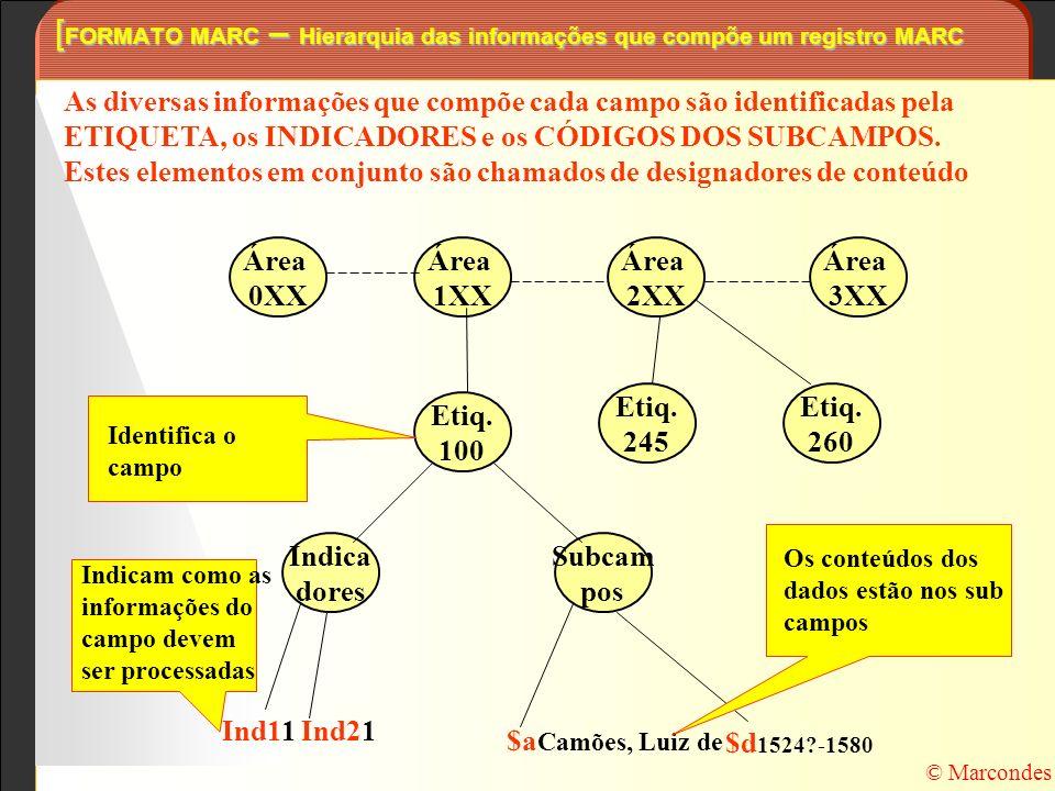[FORMATO MARC – Hierarquia das informações que compõe um registro MARC